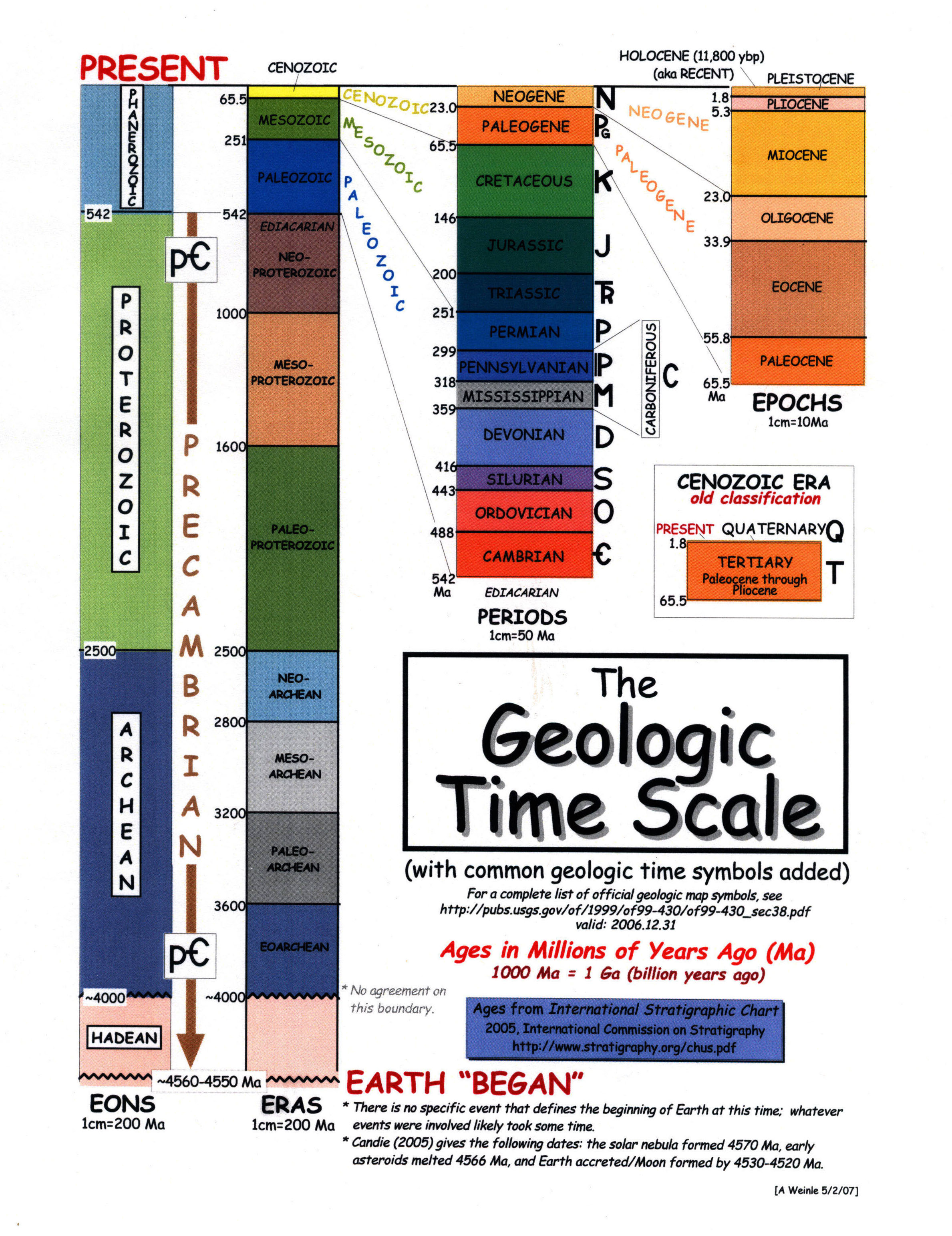 geologic-time-table.jpg
